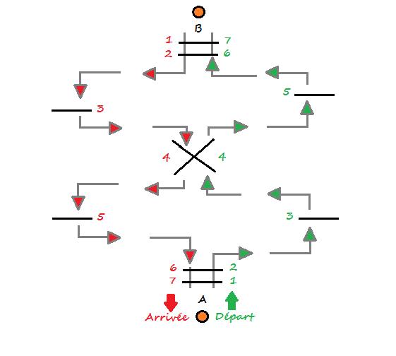 R gle du croquet r gles du jeu d 39 ext rieur le croquet - Parcours du combattant jeu ...